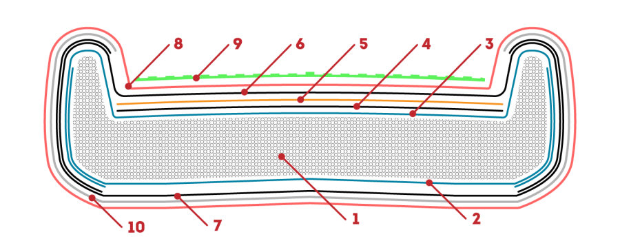 Borey-SUP-tech-carbon-innegra-02
